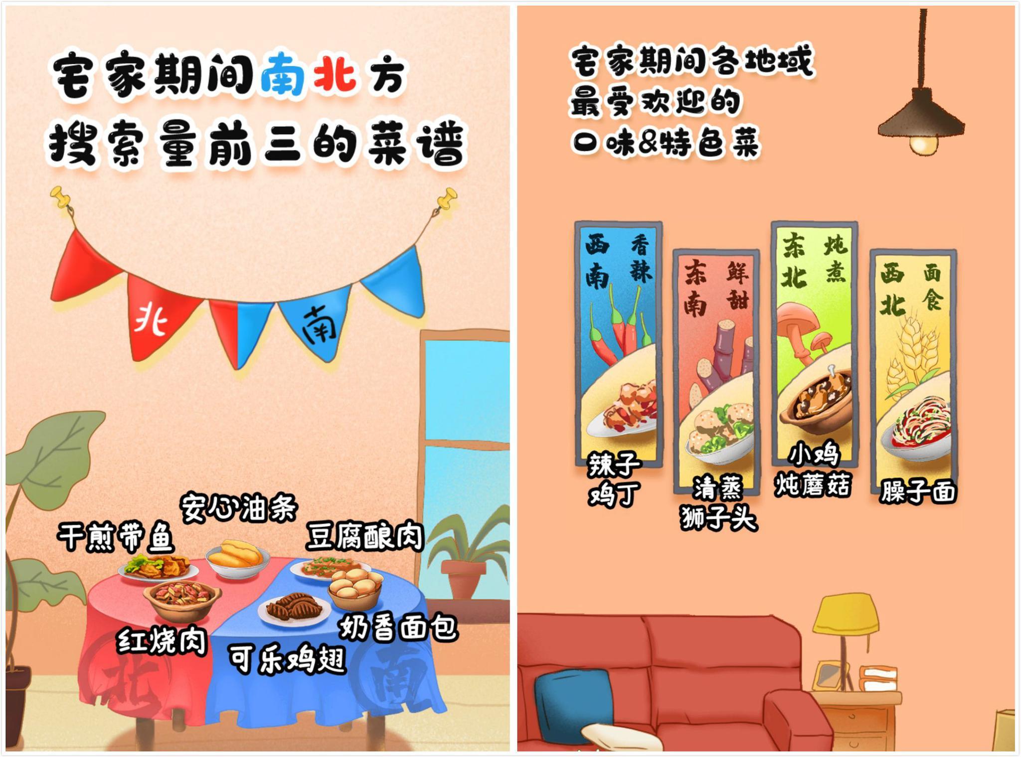 """宅家美食数据报告:豆腐酿肉、油条分别""""称霸""""南北方图片"""