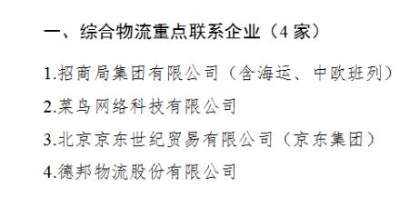 第一批国际物流运输重点联系企业名单公布 菜鸟网络、京东集团等在内