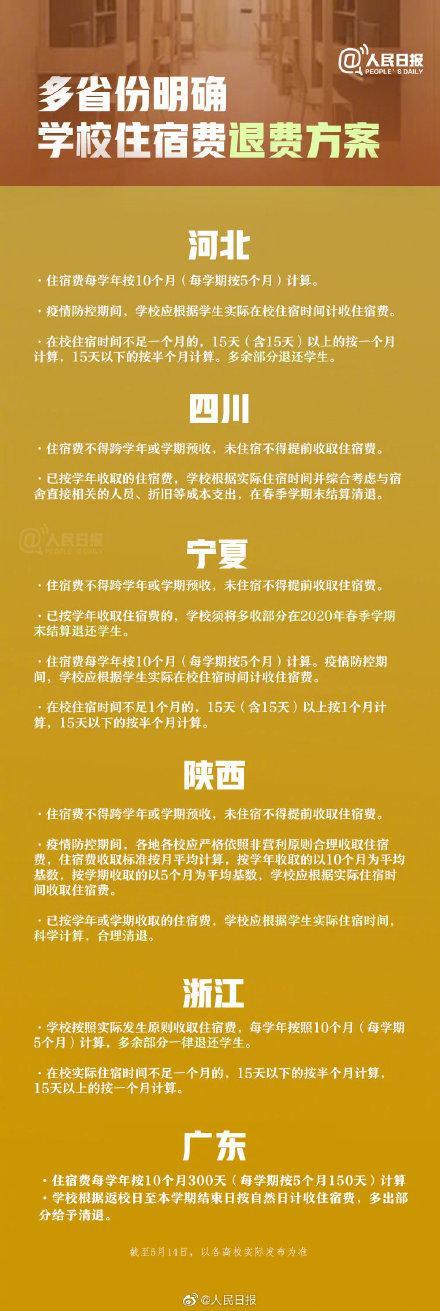 四川、河北、陕西、浙江、宁夏、广东6省已明确学生住宿费怎么退