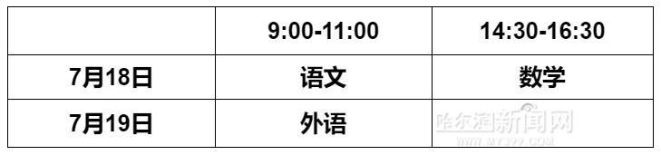 黑龙江省中等职业学校毕业生专业对口升学招生考试于7月18日开考|取消技能操作考试
