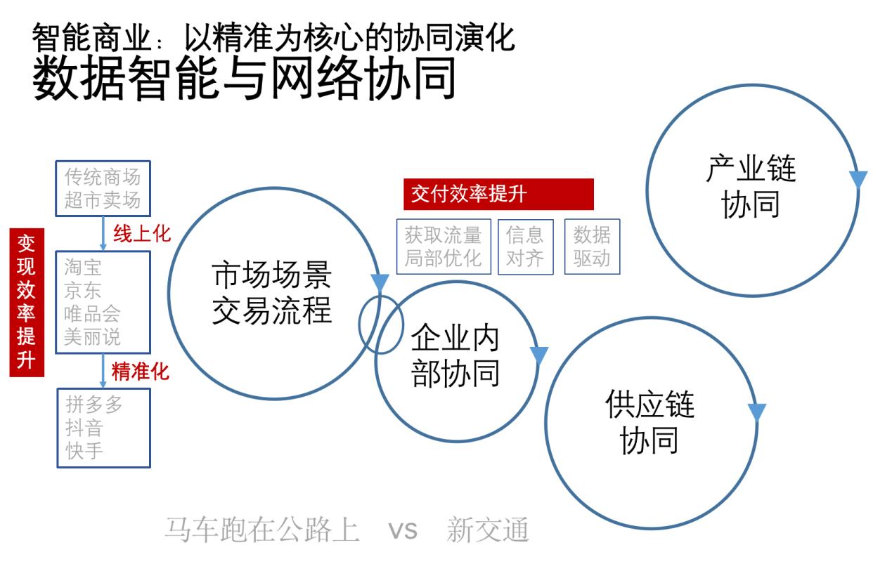 梁宁X戴志康:走向智能商业——让老板变好人,数据变坏人 | 超级沙龙