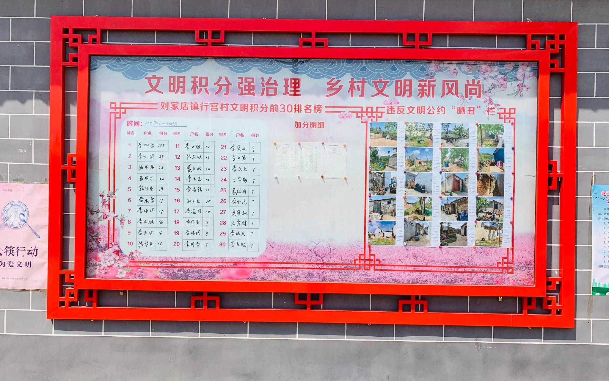 农村垃圾分类怎样推行?平谷刘家店镇这样操作图片