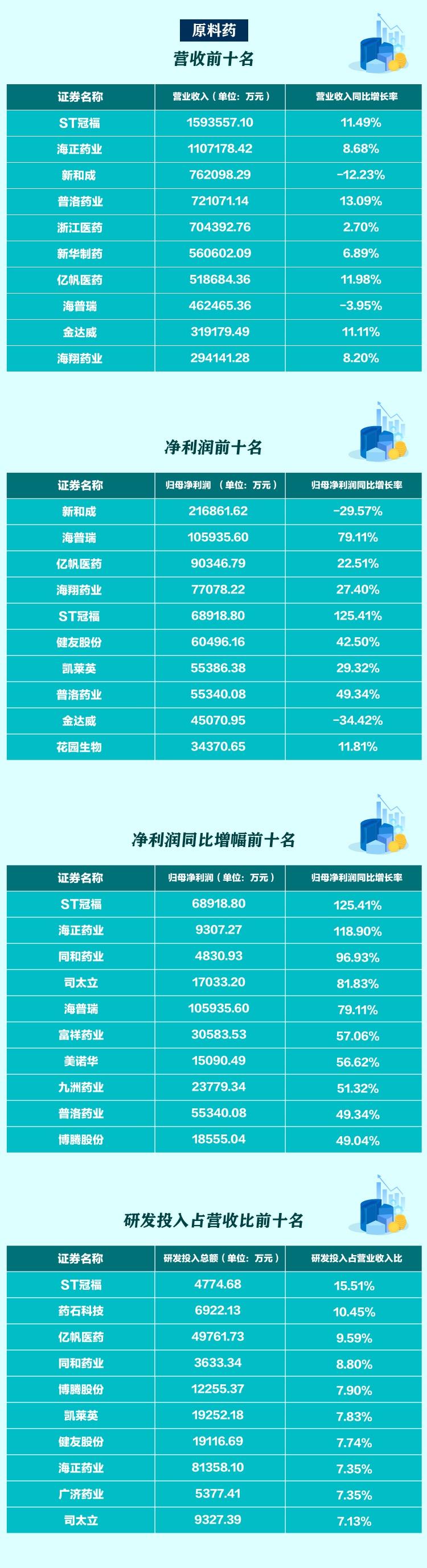 摩鑫测速料药上市企业摩鑫测速去年净利润下滑图片