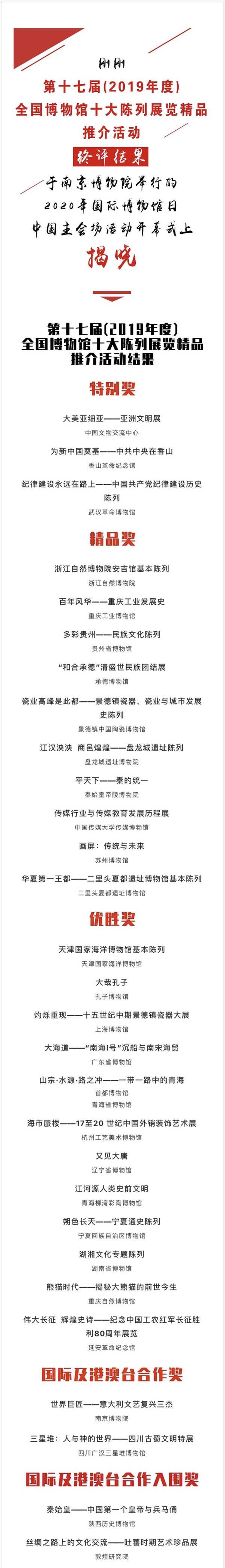 「杏悦注册」度全国博物馆十大陈列展览精品杏悦注册揭图片