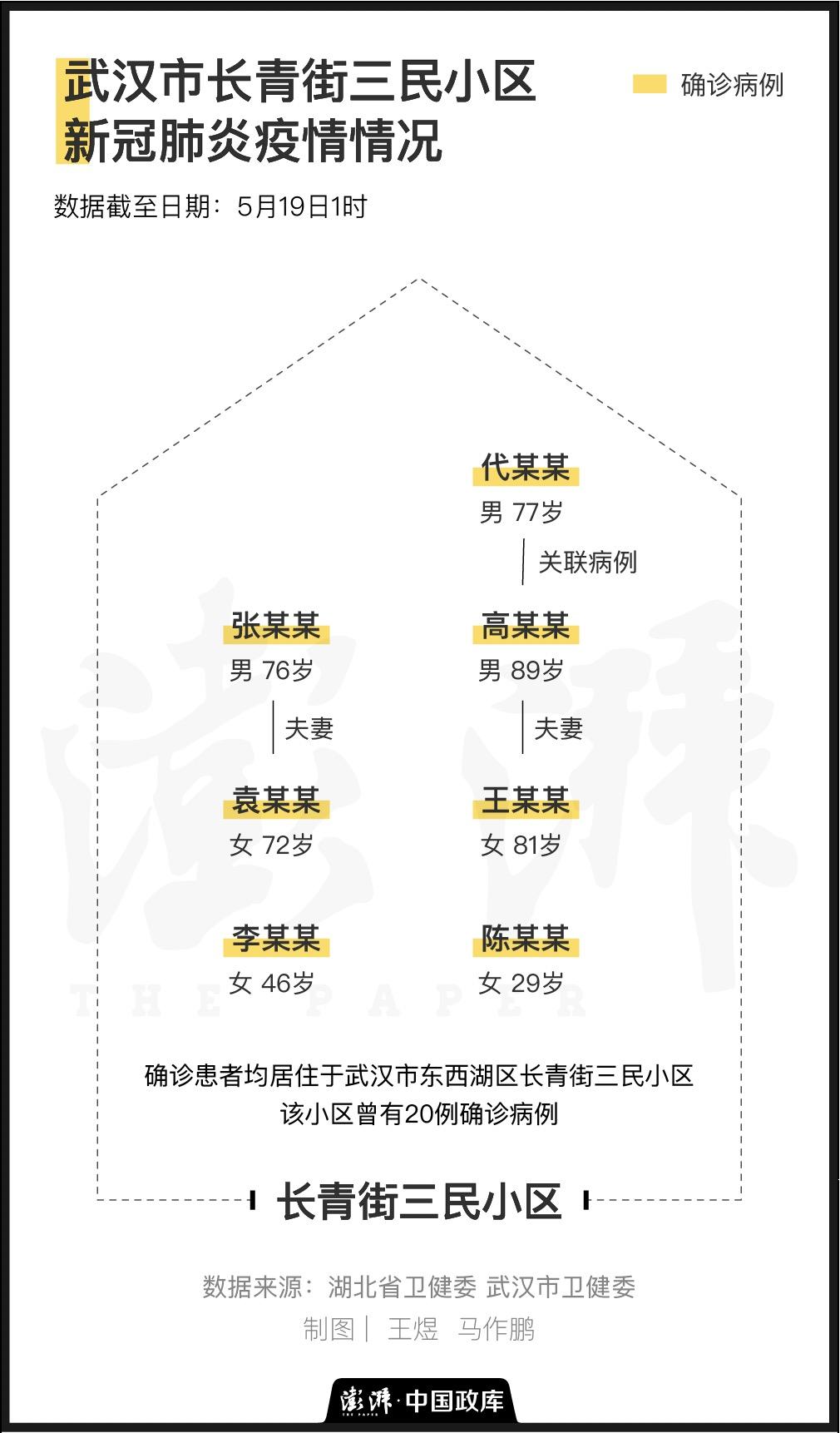 染新摩鑫注册冠肺炎均涉及同一个,摩鑫注册图片