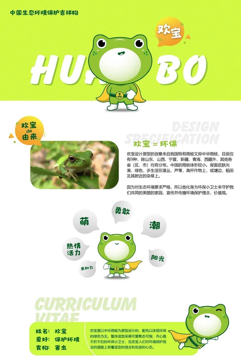2400选1,中国生态环保吉祥物邀您来投票图片