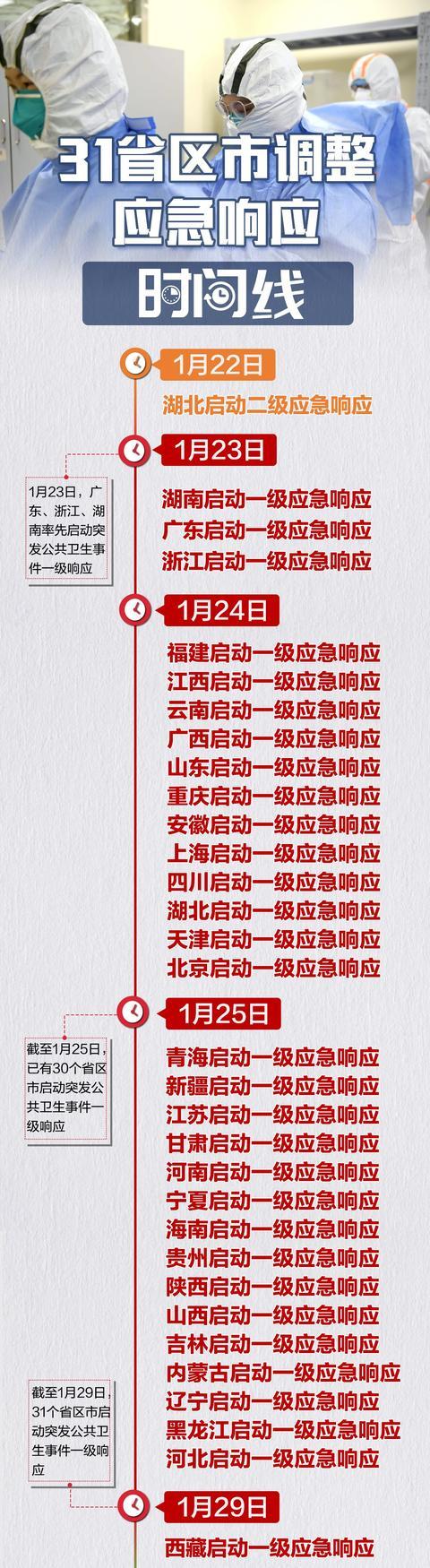 杏悦娱乐:国31省区杏悦娱乐市全部图片