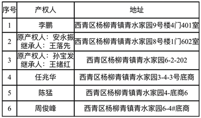天津市规划和自然资源局西青分局不动产登记事务中心房屋权属补登公告