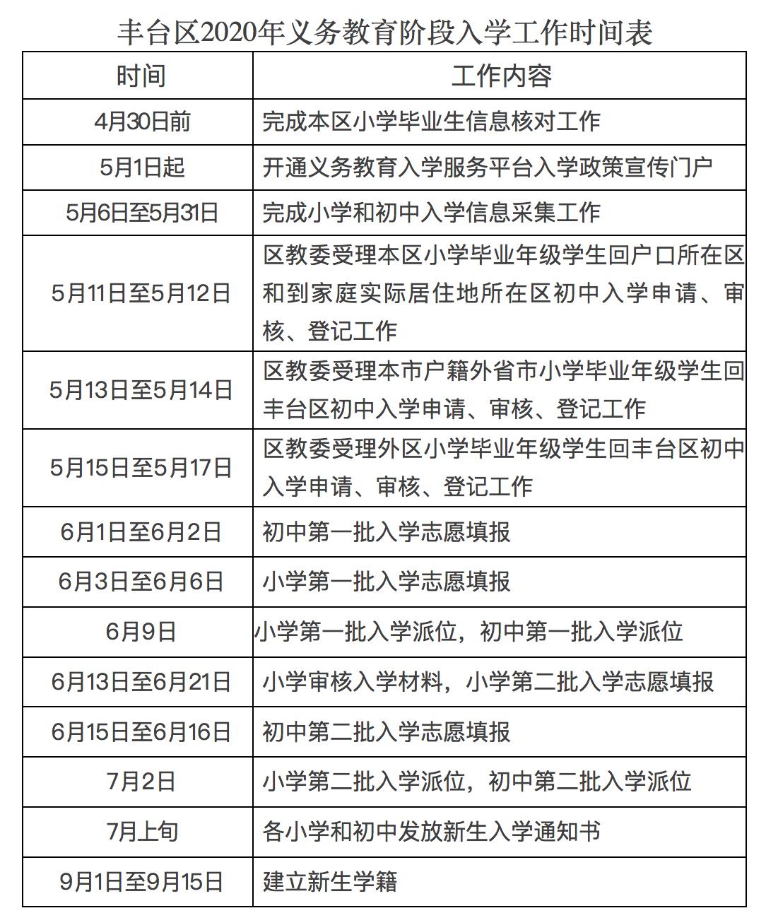 丰台2020入学政策公布:公办寄宿招生实行随机录取图片