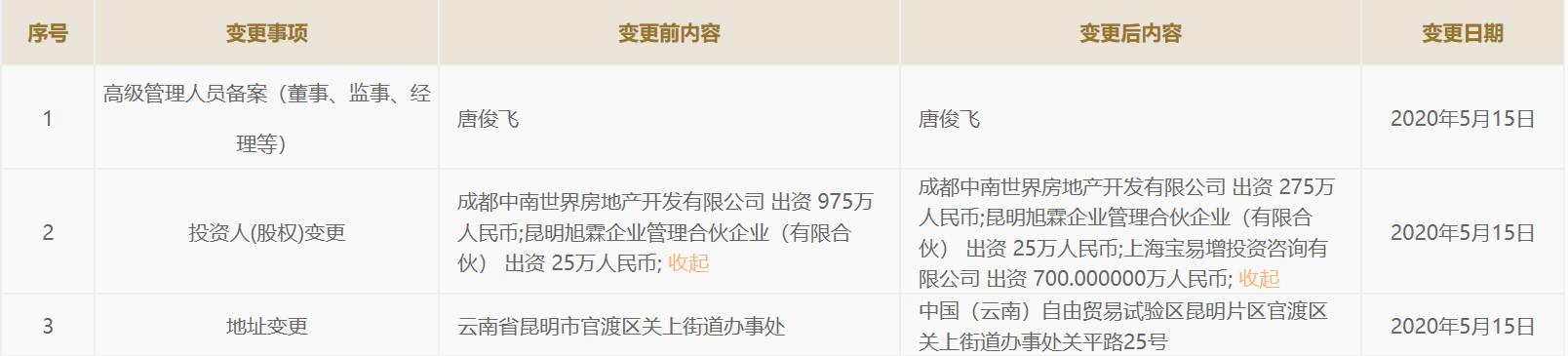 中南集团变阵进行时:频频股权变动和千亿规模负债图片