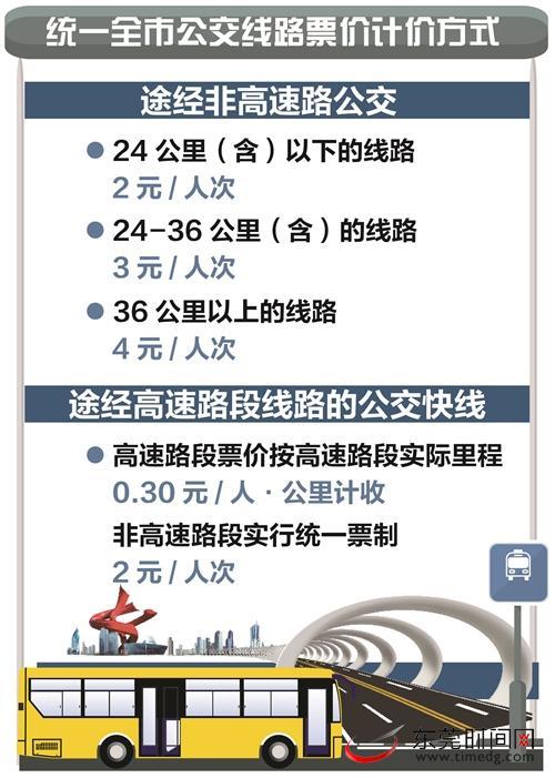 常摩鑫平台务会议统一全市公交,摩鑫平台图片
