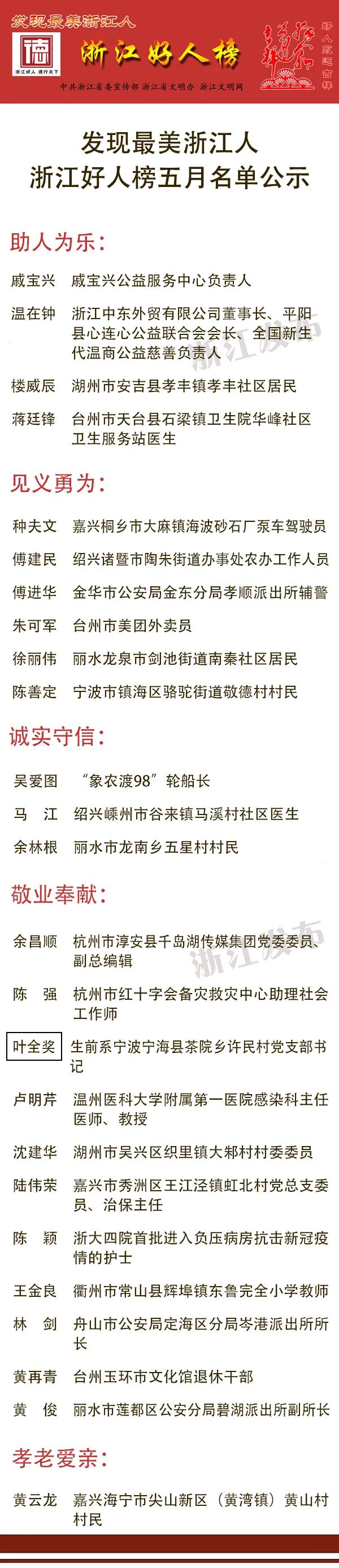 杏悦平台,江人——浙江好人榜5月杏悦平台入图片
