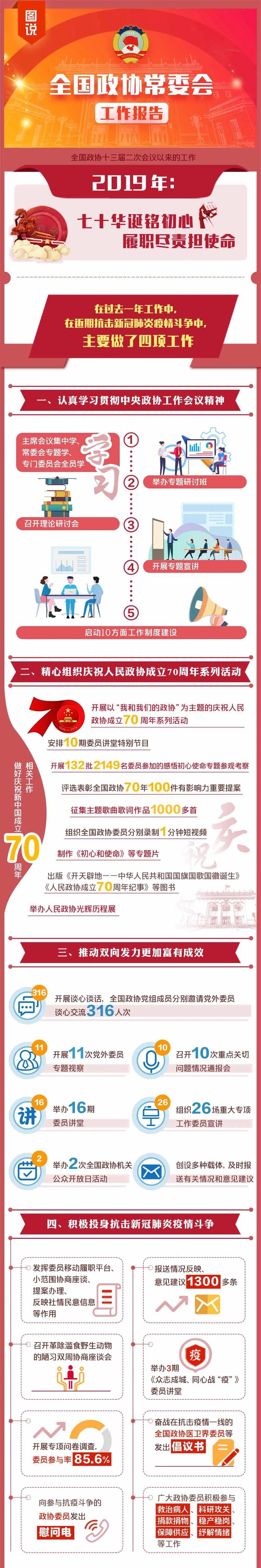 「杏悦娱乐」读杏悦娱乐懂全国政协常委会图片