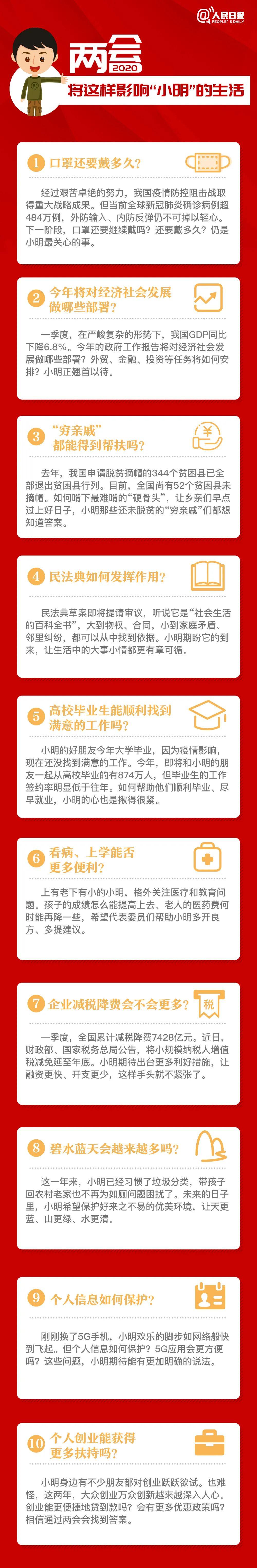「杏悦平台」会将这样杏悦平台影响小明的生活图片