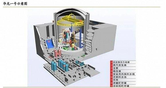 http://www.jienengcc.cn/meitanhuagong/232470.html