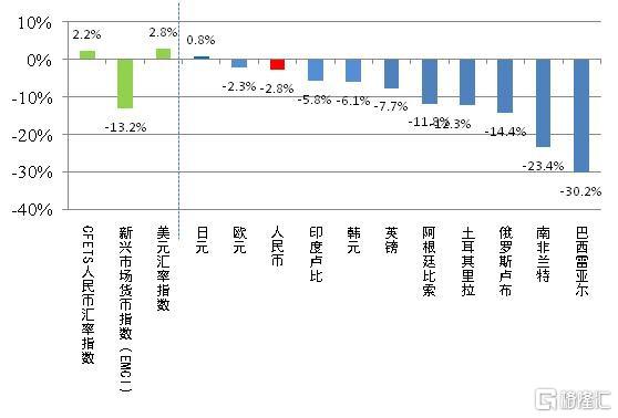 王春英:我国外汇市场具备平稳运行的基础