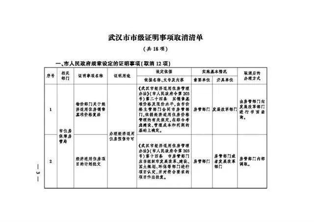 服务|关于申领生育保险,武汉一次性取消了18项市级证明事项
