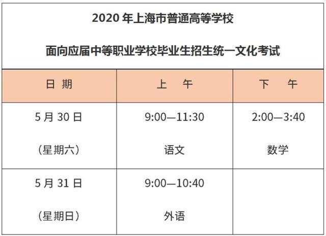 三校生高考月底进行,市教育考试院提醒考生:需注册随申码或申请亲属随申码