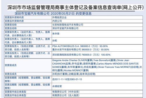 长安PSA正式终结,接盘者宝能汽车将为DS品牌代工