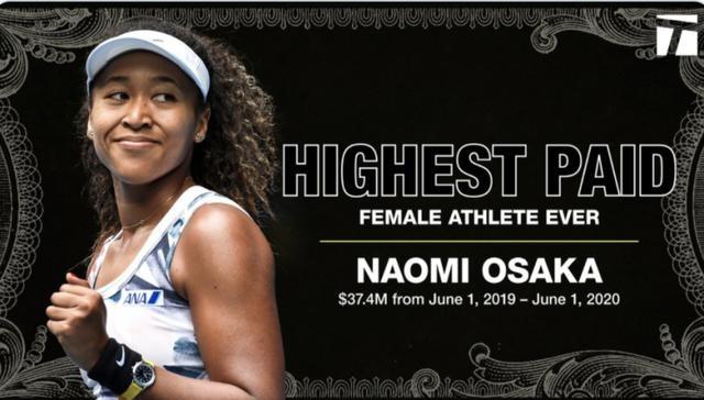 3740万美元,大坂直美超越小威成福布斯年度收入最高女运动员