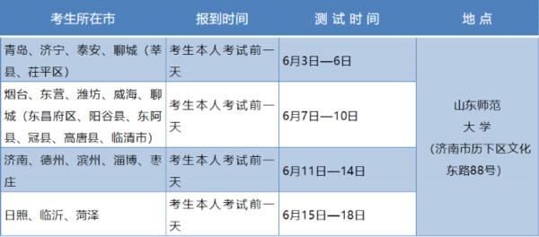 @临沂考生,山东2020体育专业考试6月3日—18日进行,临沂6月15日开始