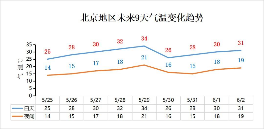 [百事2]天雷阵雨再临近期北京有望百事2图片
