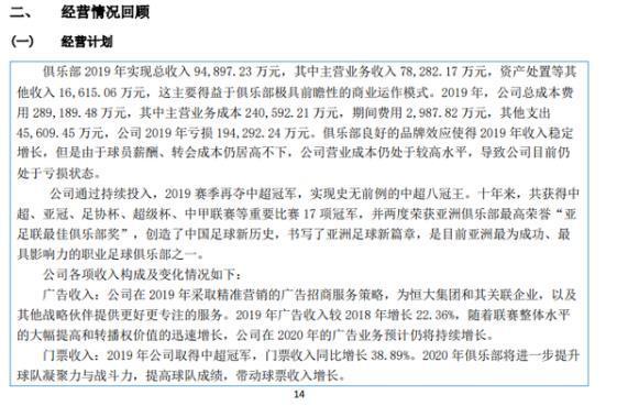 广州恒大淘宝足球俱乐部2019年财报截图