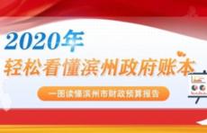 """盘点滨州""""钱袋子"""",2019年钱花哪了,2020年钱怎么花?"""