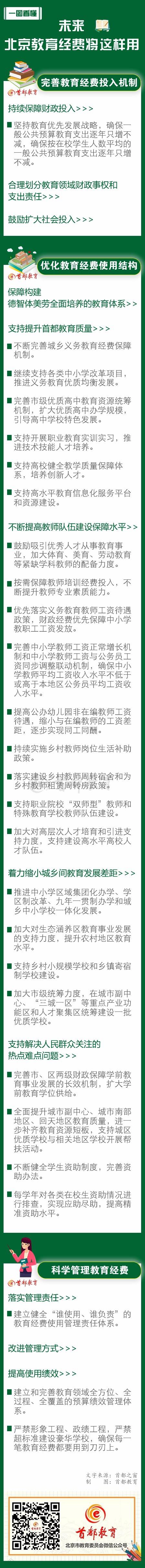 一图看懂北京教育经费未来怎么用