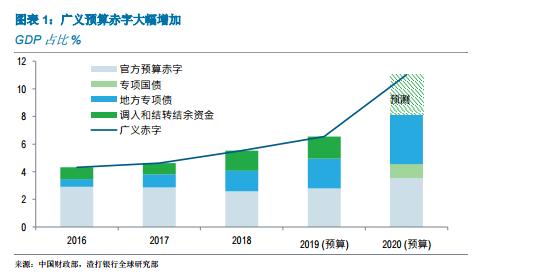 渣打:中国没有意向放松房地产政策