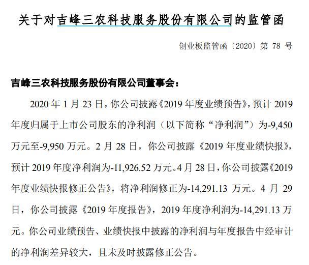 年报净利润下修超2300万 吉峰科技收监管函