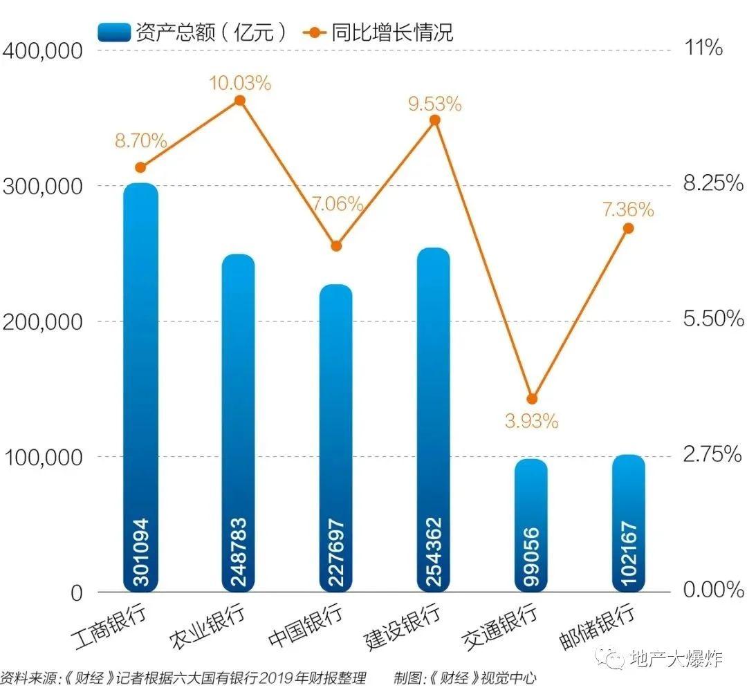 300万亿下的中国房地产图景