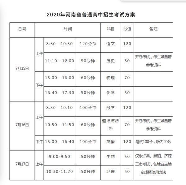 河南2020年中招政策发布!8月2日,第一批次开始录取