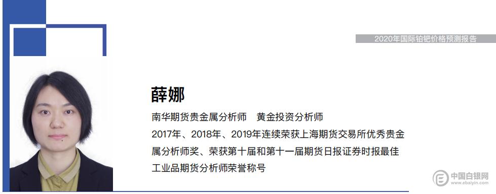 《2020年国际铂钯价格预测报告》系列之八 ——   南华期货贵金属分析师 、黄金投资分析师 — 薛娜