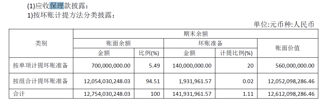 易见股份:数据好得不真实,百亿保理贷款藏着多少秘密?