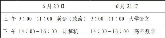 @山东专升本考生,考前出现发热及外省14日内返鲁须核酸检测