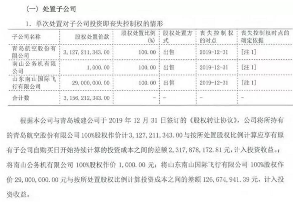 青岛航空卖了31亿公务机公司只值1000块?