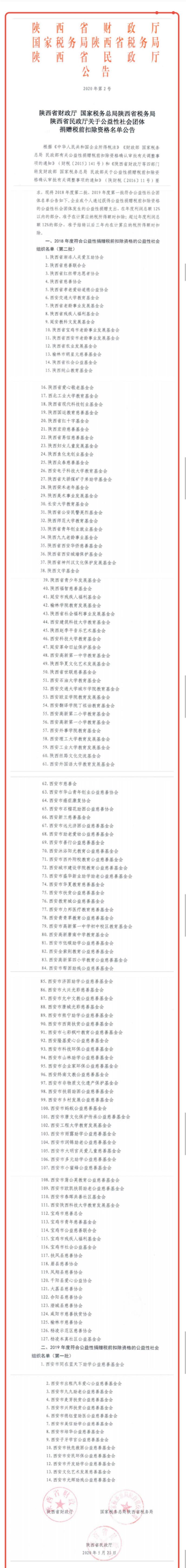 陕西省公益性社会团体捐赠税前扣除资格名单公布