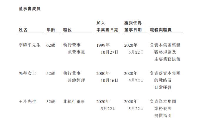 快讯:卓越商企服务赴港上市 李晓平任董事长