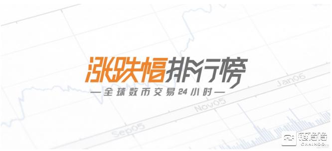 「得得涨跌榜」数字货币市场整体下行,Yocoin单日涨幅为71.14%|5月4日