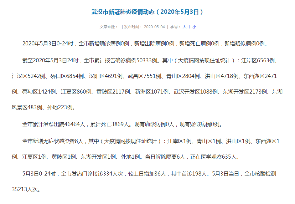 武汉卫健委通报:昨日新增无症状感染者8人,发热门诊接诊334人次