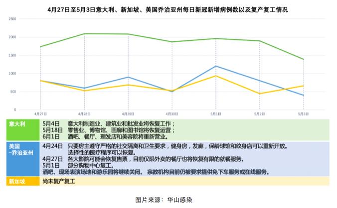 """张文宏:我们要为全球性的""""新常态""""风险做好准备图片"""