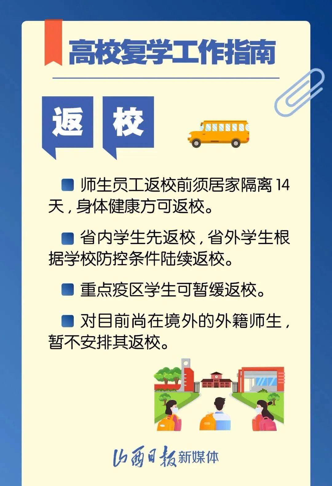 杏悦娱乐:6张海报一起来杏悦娱乐看高校复学工图片
