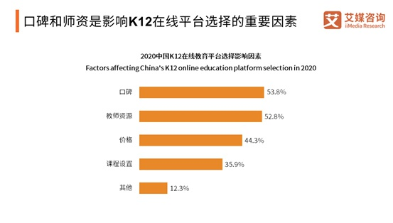 VIPKID公布外教数据:硕博占比达五成 7400名外教来自藤校