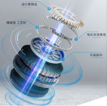 第五代直驱电机技术加持 美的洗衣机性能强劲节能静音