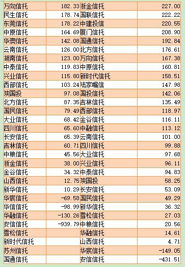人均净利润_格力营业收入和净利润
