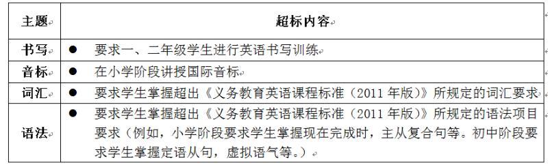 教育部:不得对一二年级学生培训英语书写图片