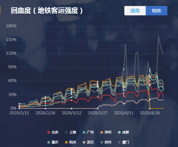 http://www.store4car.com/zhengwu/2242506.html