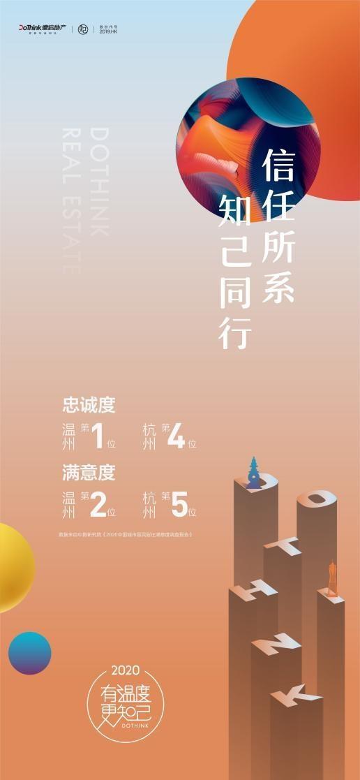 德信地产屡获佳绩 2020年中国城市居民居住满意度出炉