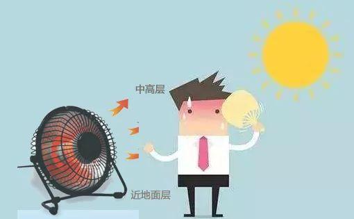34.6℃!上海今天气温创新高,明天预计达36-37℃图片